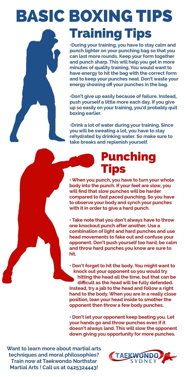 successful boxing the ultimate training manual