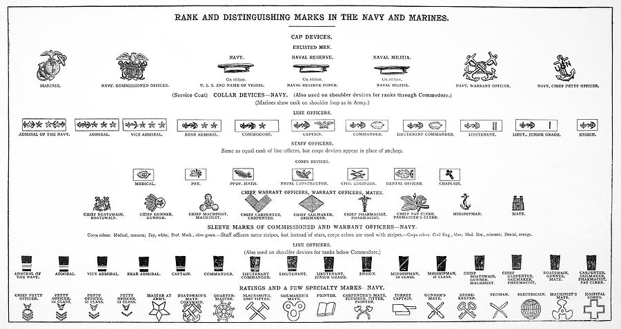 defence procurement manual 2013 pdf