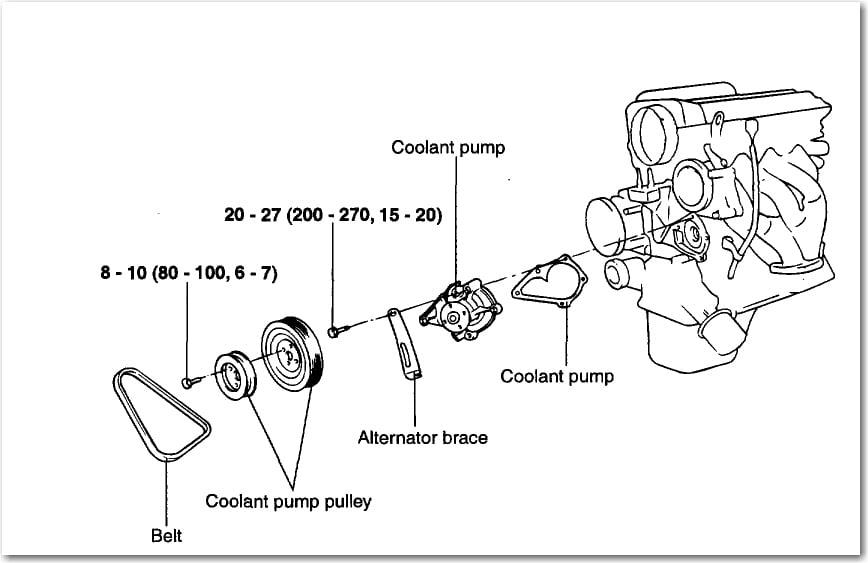 hyundai accent 2001 wont change gears manual