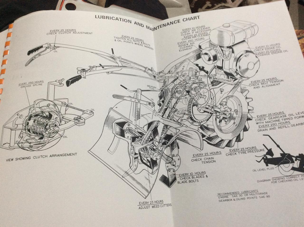 howard spares kohler engine manual