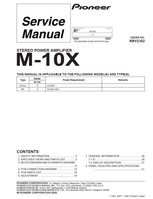 skw-658 onkyo manual fuse