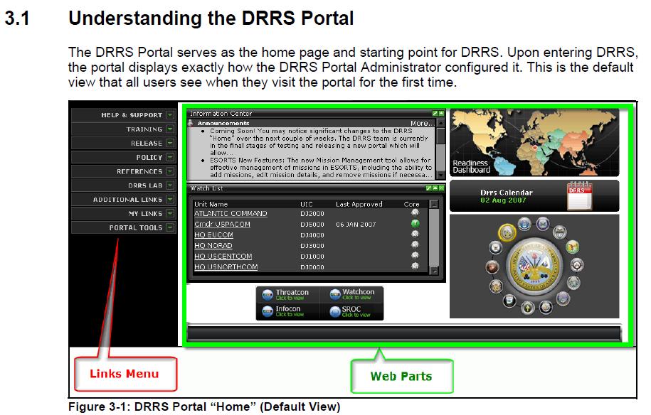 dod ls500w-2ch user manual