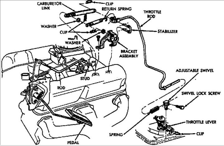 manual gear shift lever return spring