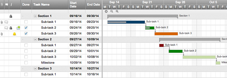 ms project manually scheduled tasks are moving with dependancy