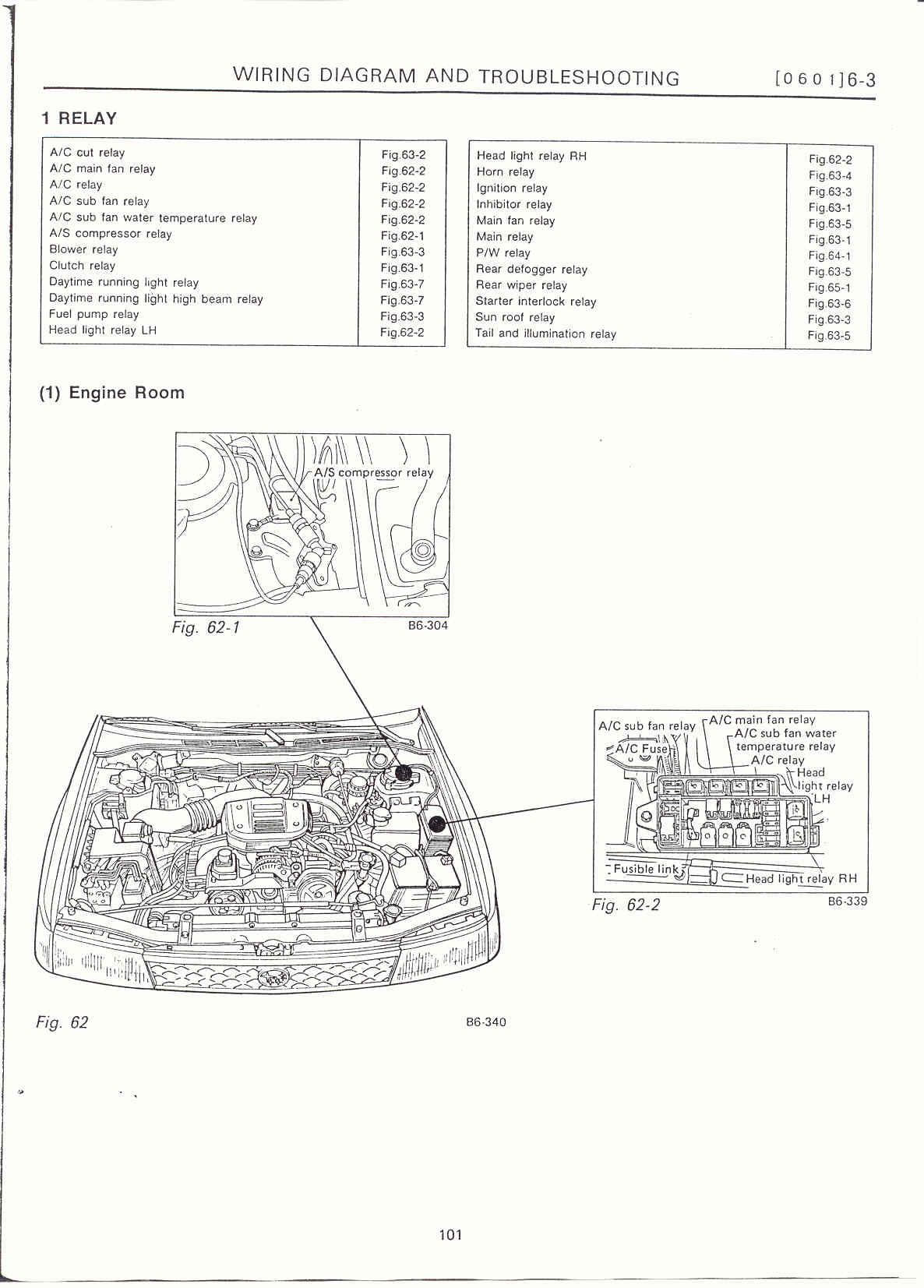 subaru legacy manual seat to electric