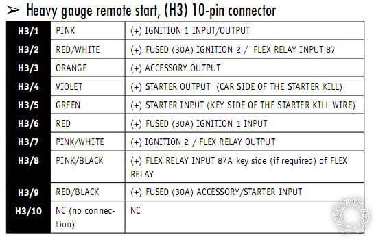 viper 5901 remote start manual